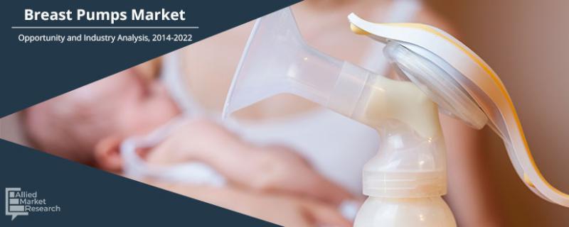 Breast Pumps Market