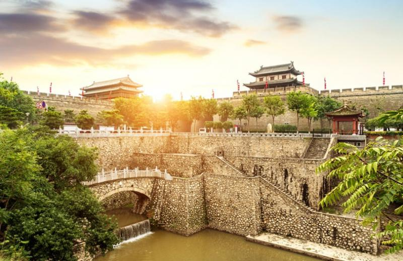 Global Xian Tourism Market, Top key players are Citadines