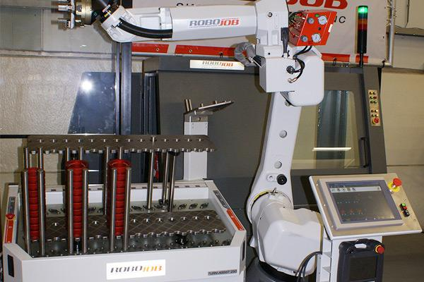 Industrial Robot Controller Market 2019