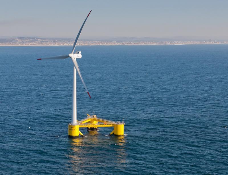 Floating Wind Turbines Market Industries