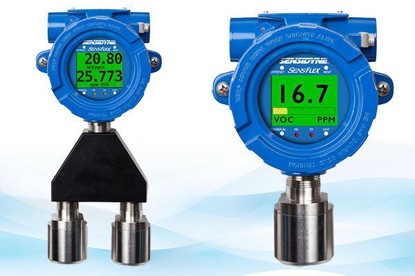 VOC Gas Detectors Market