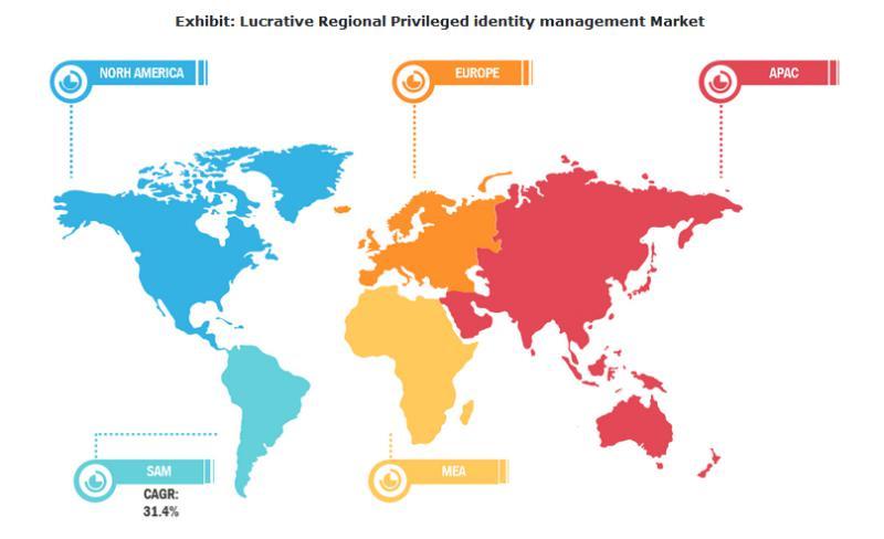 Privileged Identity Management Market Worth USD 16331.6 Million by 2027