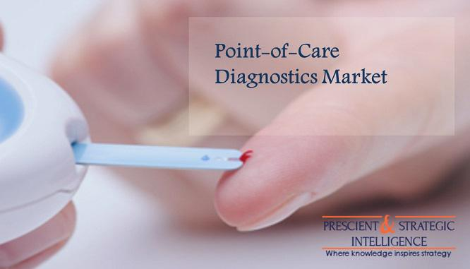 Point-of-Care Diagnostics Market 2019 by Top Key Players,