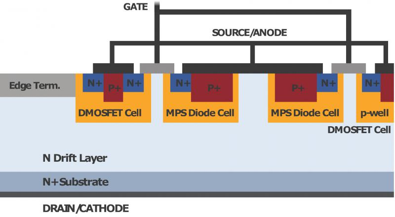 SiC-based Monolithic Transistor-Rectifier Power Device