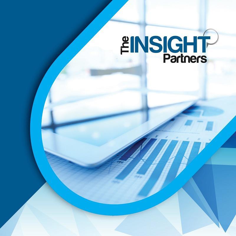 Nano Radiation Sensor Market Outlook to 2027 - Analog Devices,