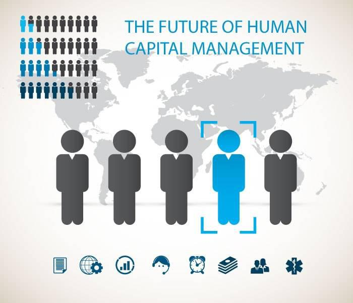 Humen Capital Management