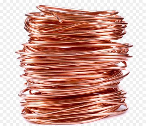 Oxygen-free Copper Wires Market