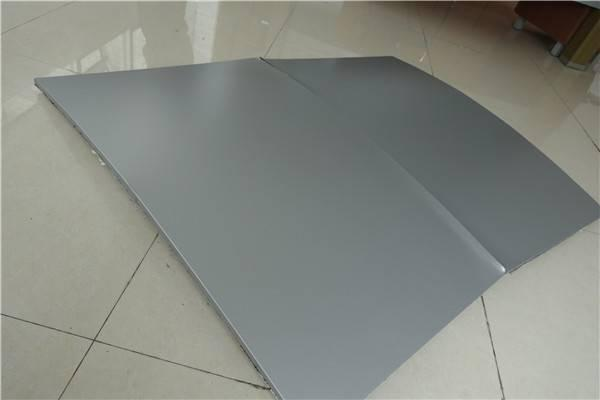PE Coated Aluminum Composite Panel Market
