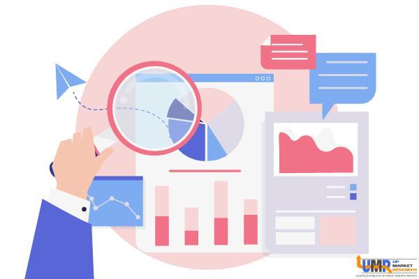 User Activity Monitoring Market