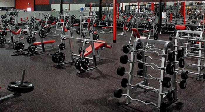 Strength Training Devices Market