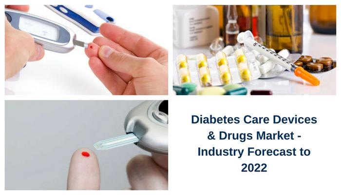 Latest Study explores the Medical Diabetes Care Devices & Drugs
