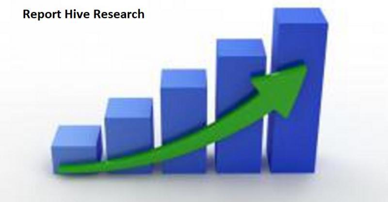 Transaction Monitoring for Manufacturing