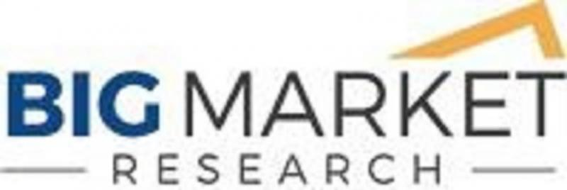 Infrared Imaging Systems Market