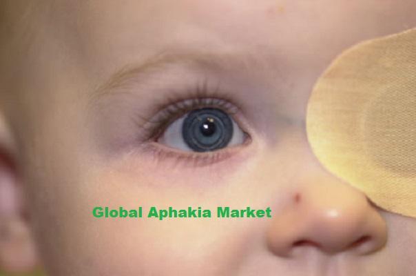 Global Aphakia Market