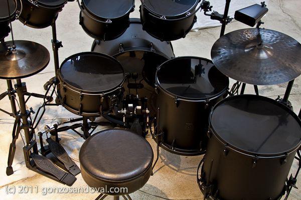 Drums Sets Market