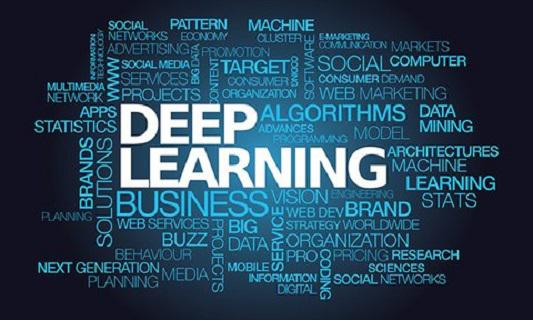 Global Deep Learning Industry Outlook and Future Opportunities