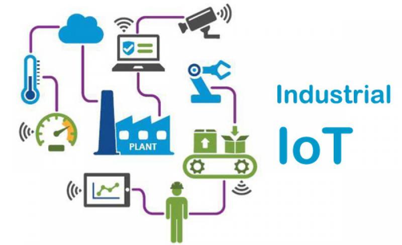 Industrial IoT Gateway Market