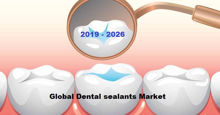 Global Dental sealants Market