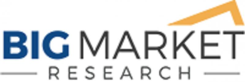 Future Of HDD Camcorders Market: Key Players like Canon,