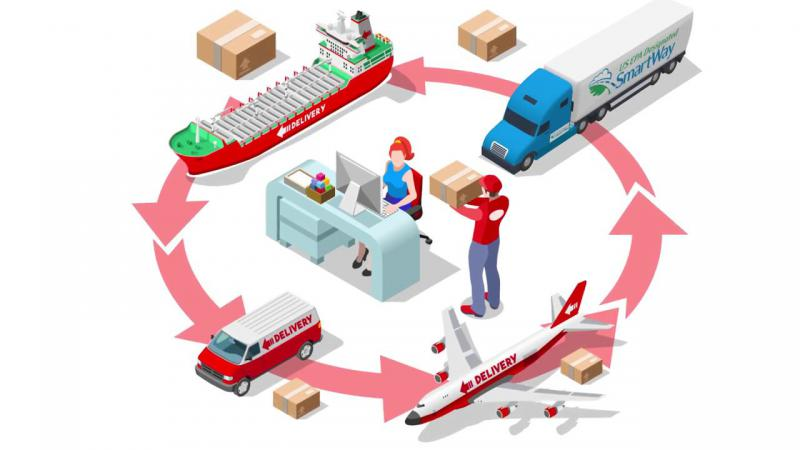 E-Commerce Logistics Market 2019