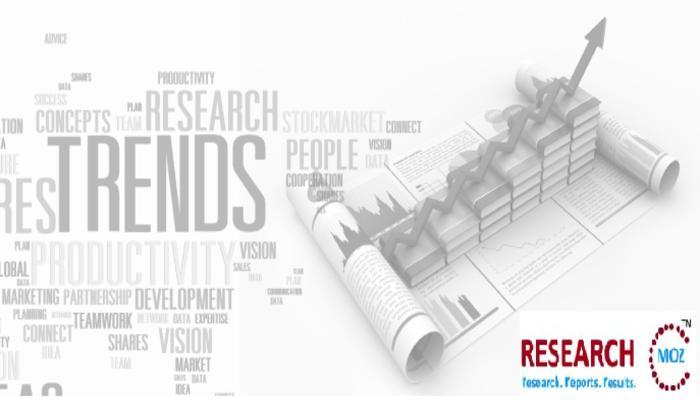 Innovative Report on Adhesives & Sealants Market– Forecast