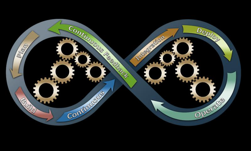 Low Code Development Platform Market Business Overview,