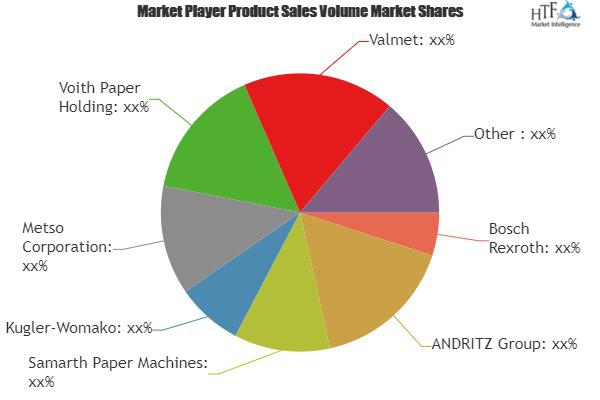 Pulp and Paper Machinery Market Is Booming Worldwide | Bosch