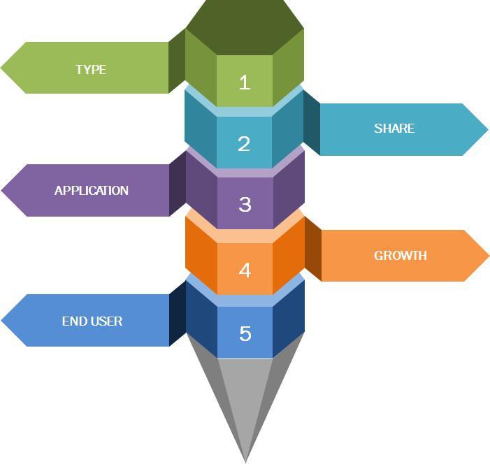 Global Cloud Systems Management Software Market