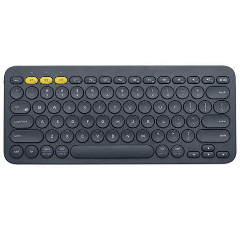 Capacitive Keyboards Market Global Insights and In-Depth