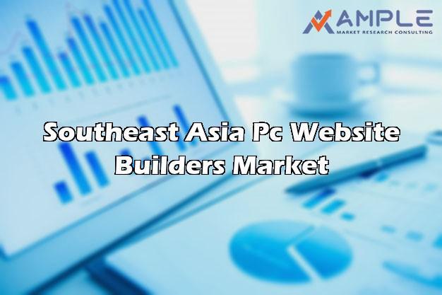 Pc Website Builders Market Growth Probability, Leading Vendors