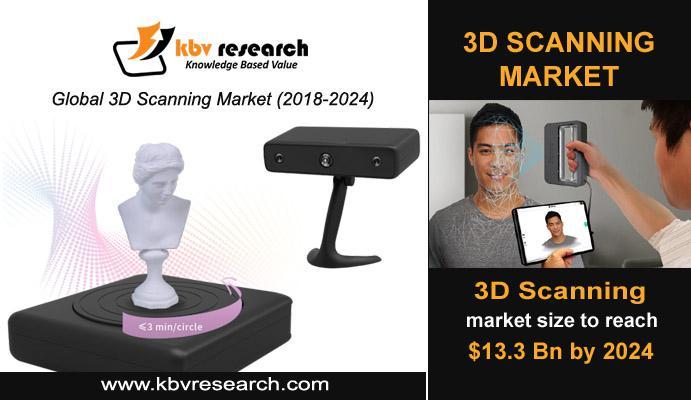 KBV Research