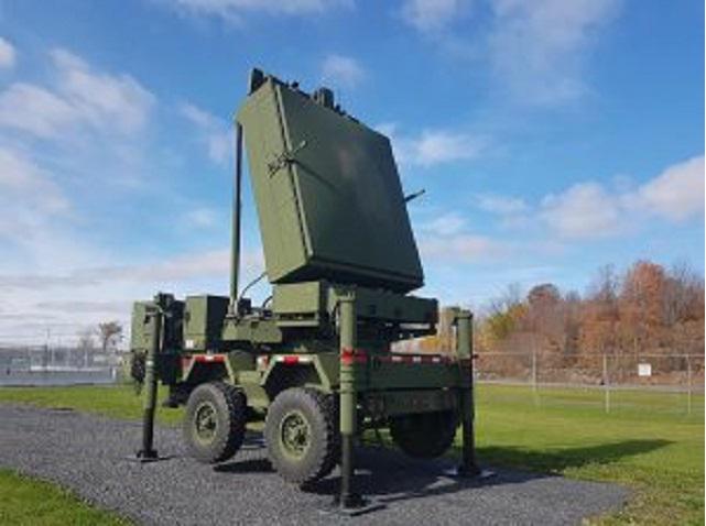 Medium Range Military Radar Market