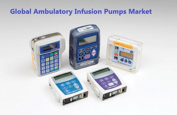 Global Ambulatory Infusion Pumps Market