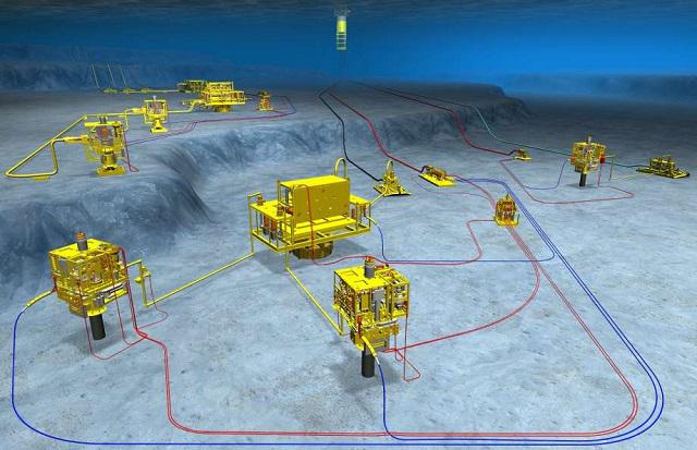 Subsea Processing System Market