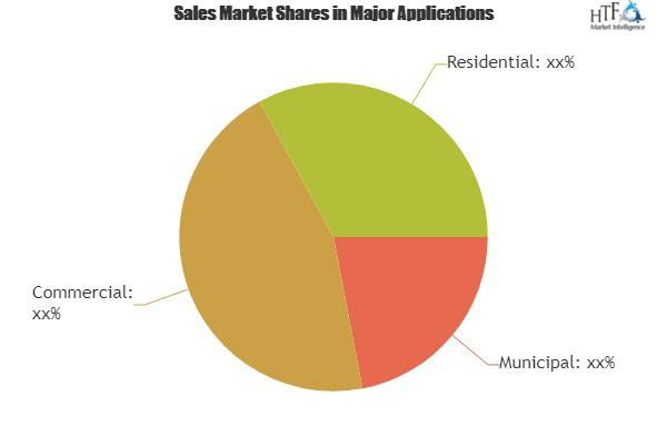 Fountains Services Market Size, Status and Forecast 2019-2025|