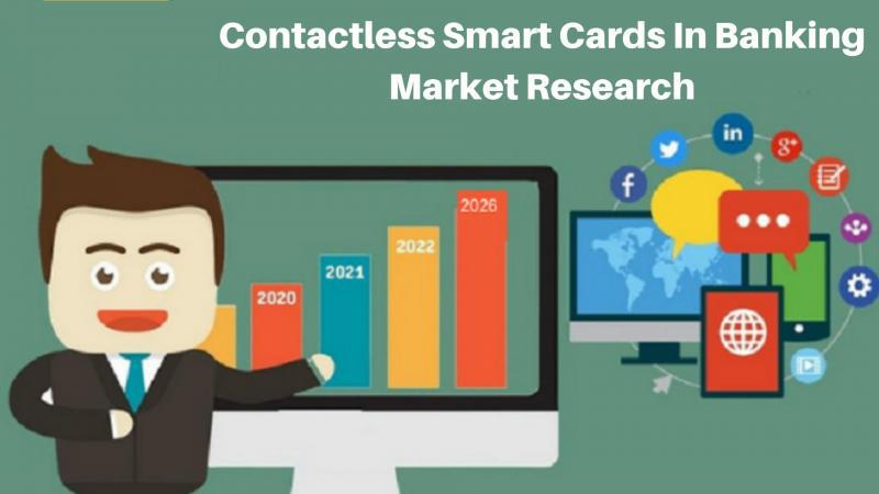 Global Contactless Smart Cards in the Banking Sector Market, Top