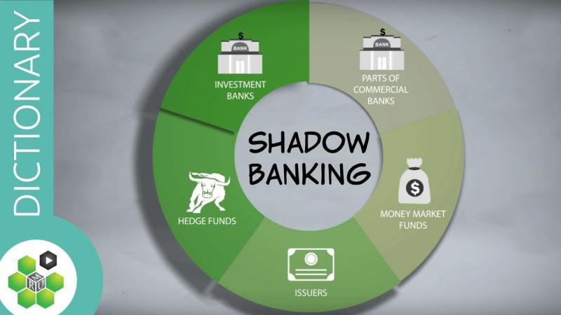 Global Shadow Banking Market, Top key players are Bank of America