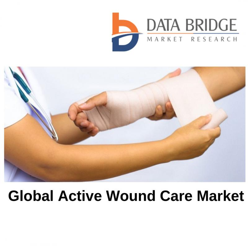 Global Active Wound Care Market