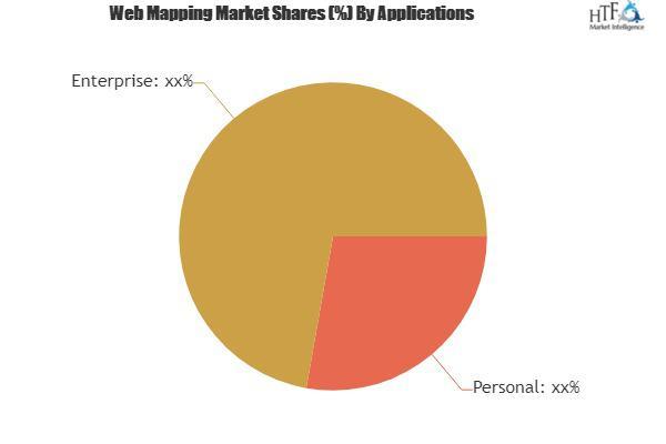 Web Mapping Market