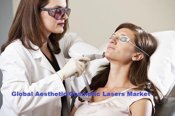 Global Aesthetic/Cosmetic Lasers Market