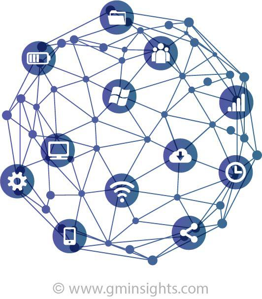 Unified Communications & Collaboration Market