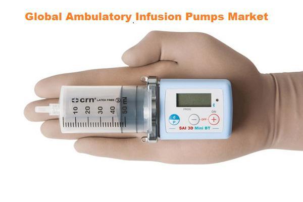 Global Ambulatory Infusion Pumps Market