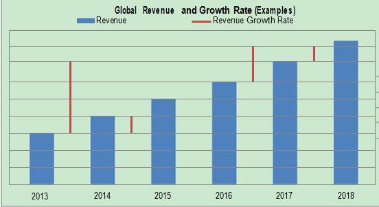 Internet Security Market Forecasts 2019-2024 & In-Depth
