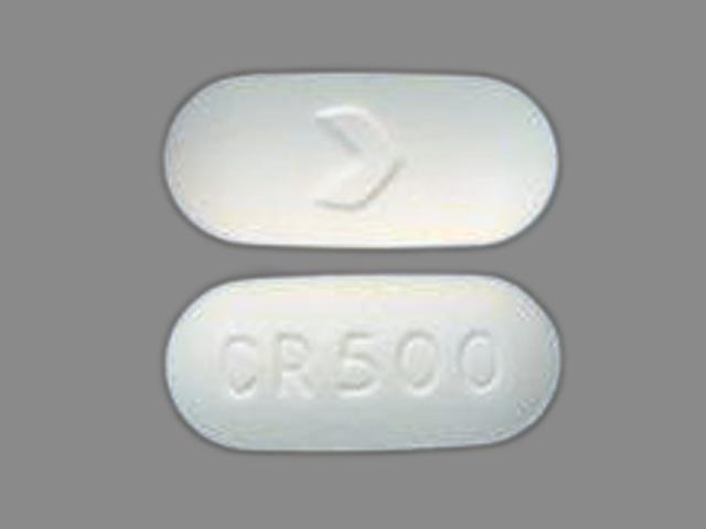 Ciprofloxacin HCl Market