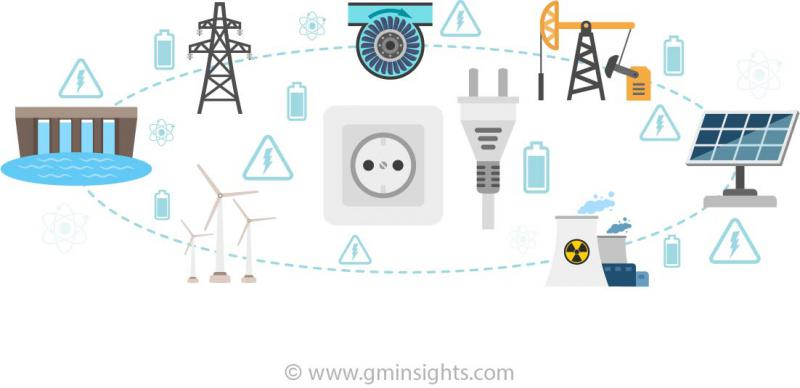 What's driving the LV (Low Voltage) Switchgear Market growth?