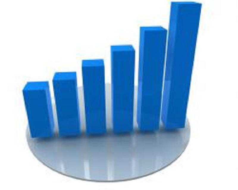 Antirust Paint Market – Annual Estimates, Revenue, Gross