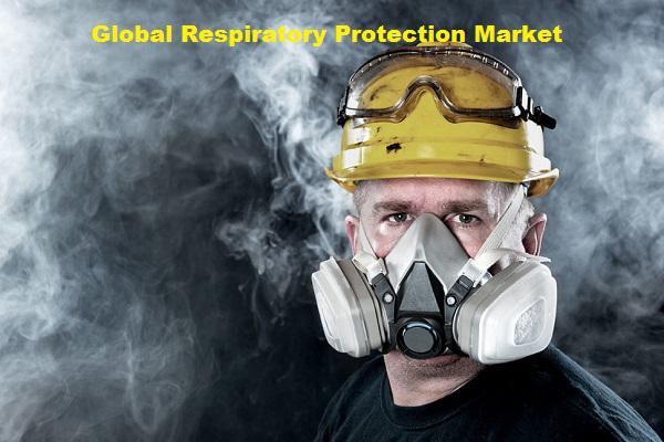 Global Respiratory Protection Market
