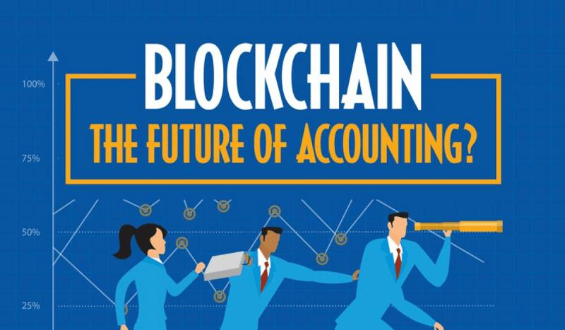 Global Blockchain In Accounting Market, Top key players
