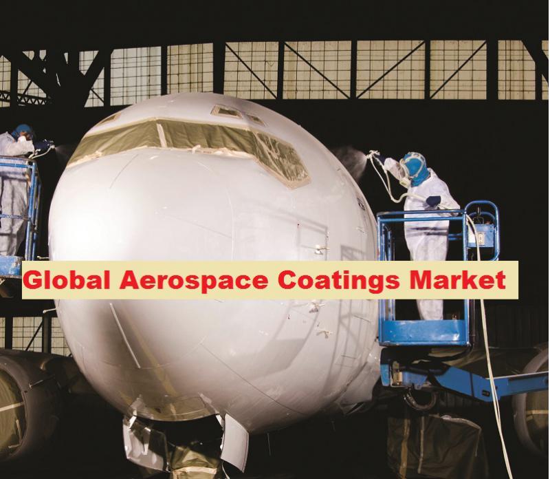 Global Aerospace Coatings Market