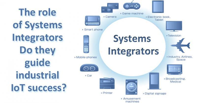 Global Enterprise Network Consulting and Integration Services